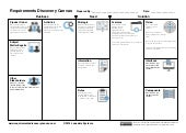 Requirements Discovery Canvas