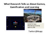 Houston, ASTD: What Research Tells ...