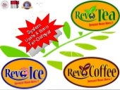 Info Franchise Teh Hijau, Coffee Ar...