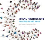 Brand architecture: building brand value. Brand Breakfast 17 April 2014