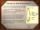 Rice bran oil what we should know