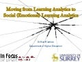 In Focus presentation: Moving from Learning Analytics to Social (Emotional) Learning Analytics