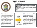 Right of Boom Lessons Learned H4D Stanford 2016