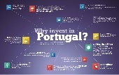 Why Invest in Portugal? (Oct13)