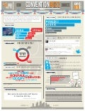 #RNCBuzz Infographic (Day1) 2012 GOP Convention-related social media