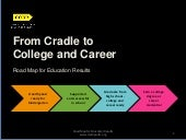 Road map for_education_results(ccer...