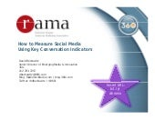 Rochester AMA - How to Measure Soci...