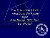 Role of the aprn