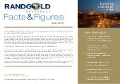 Randgold Resources Ltd. video