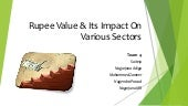 Rupee value & its impact on various...