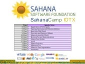 IOTX Sahana Camp 2014 - Overview an...