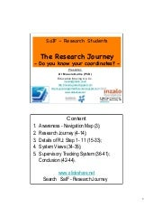 SaIF - Research journey