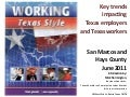 Eggs & Issues - Workforce Trends in San Marcos & Hays County