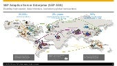 SAP ASE Use Case Scenarios