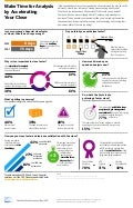 Accelerating Your Financial Close Infographic