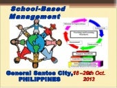 SBM Latest trend in School Management