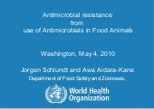 Antimicrobial resistance from use o...