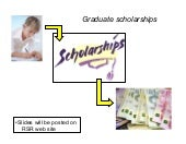 Scholarship Application Workshop