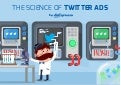 The Science of Successful Twitter Ads