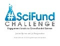 Slides from #SciFund talk at NCEAS Ecolunch