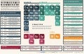 Search engineland periodic-table-of-seo