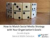 Incorporating Social Media Into Your Strategy