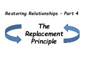 Restoring Relationships - Part 4