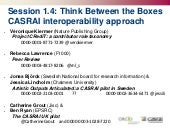 Think between the boxes: the Casrai interoperability approach