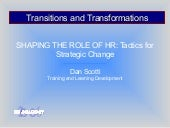 Shaping the role_of_hr_127