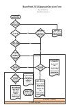 SharePoint 2010 Upgrade Decision Tree
