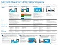 SharePoint 2013 Platform Options - office 365, Azure, On premise
