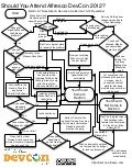 Should You Attend DevCon 2012: A Flowchart