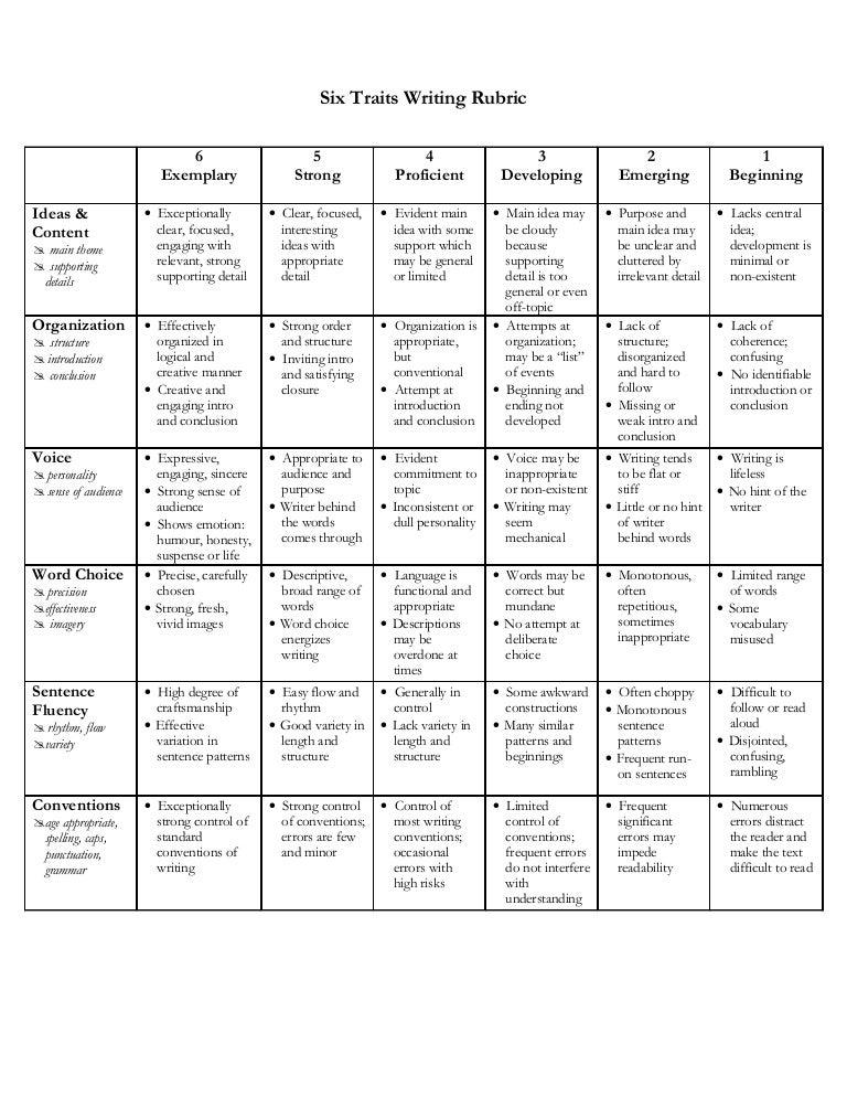 Persuasive essay rubric persuasive essay rubric 2nd grade