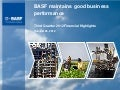 Slides BASF Analyst Conference Q3 2012