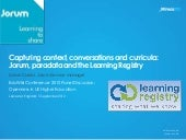 Capturing conversations, context an...