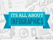 Its all about Infographics