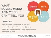 What Social Media Analytics Can't T...