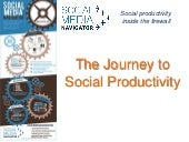 Social Productivity Journey: Moving...