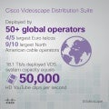 Video Videoscape Distribution Suite - Deployed by 50+ global operators