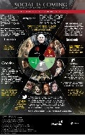 Social is Coming:  If Social Networks Played the Game of Thrones [Infographic]