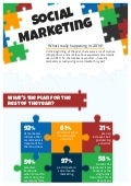 Social Marketing: What's Really Happening in 2014?