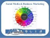Social Media & Business Marketing