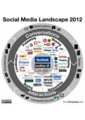 Social Media Landscape 2012 ( Fredcavazza.net) -feb12