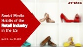 Social Media Habits of Converse, Adidas, Victoria's Secret, H&M & Other Top Retail Brands