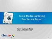 Social Media Marketing - Best Pract...