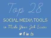 Top 28 Social Media Tools to Make Your Job Easier