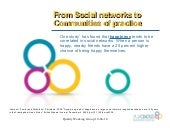 From Social networks to Communities...