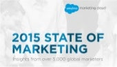 The 2015 State of Marketing