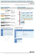 SharePoint 2013-internet-sites-search-model