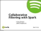 Collaborative Filtering with Spark